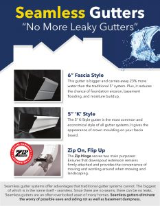 Seamless gutters. No more leaky gutters.