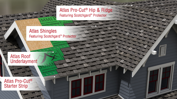 atlas roofing system, atlas roofing