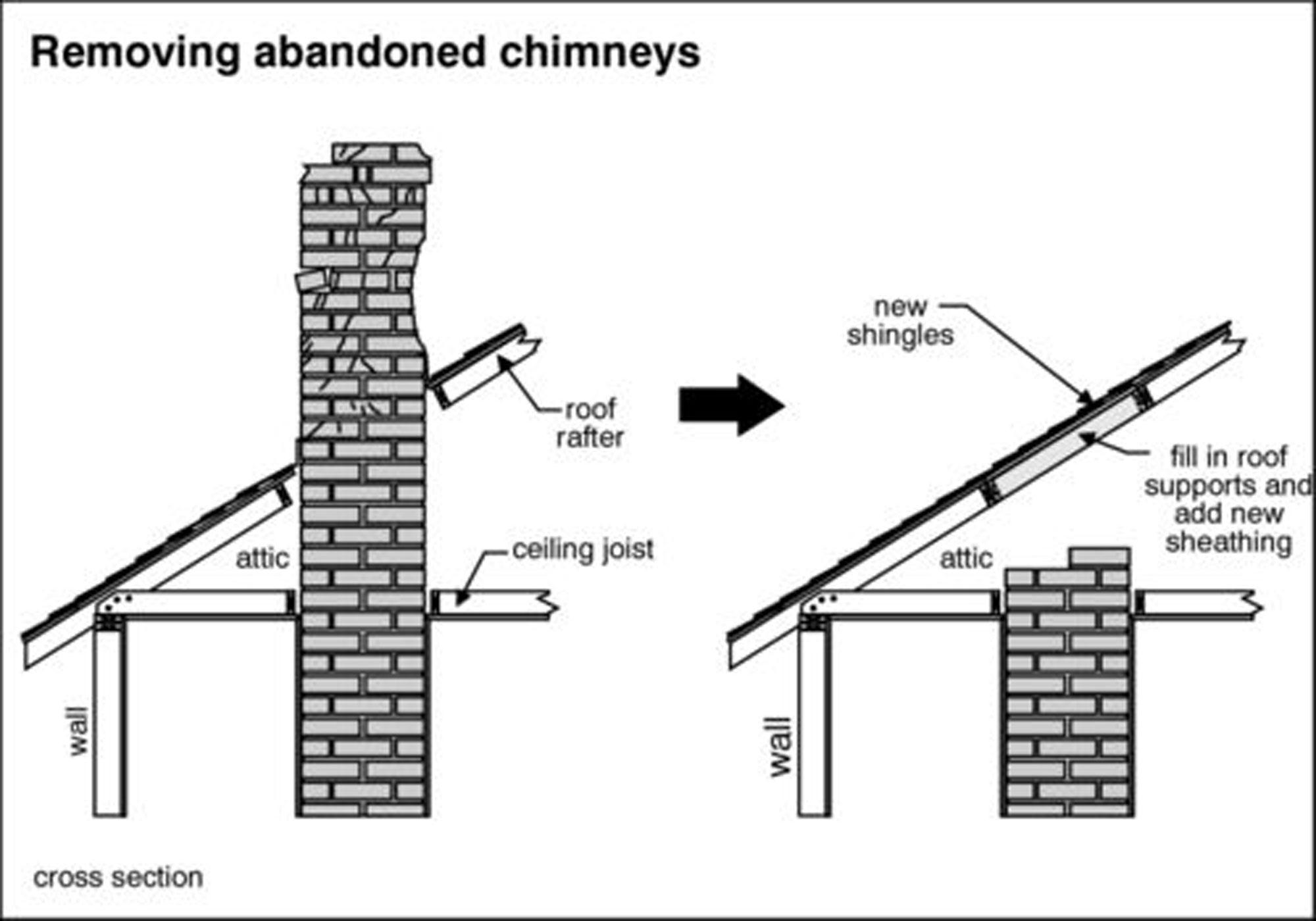 chimney removal
