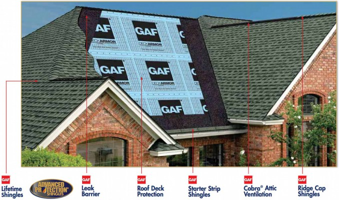 GAF Asphalt Shingle Roof System