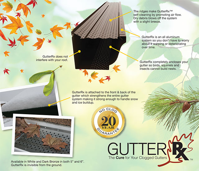 Gutter RX Gutter Covers